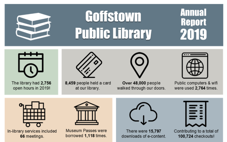 2019-GPL-Annual-Report-Infographic