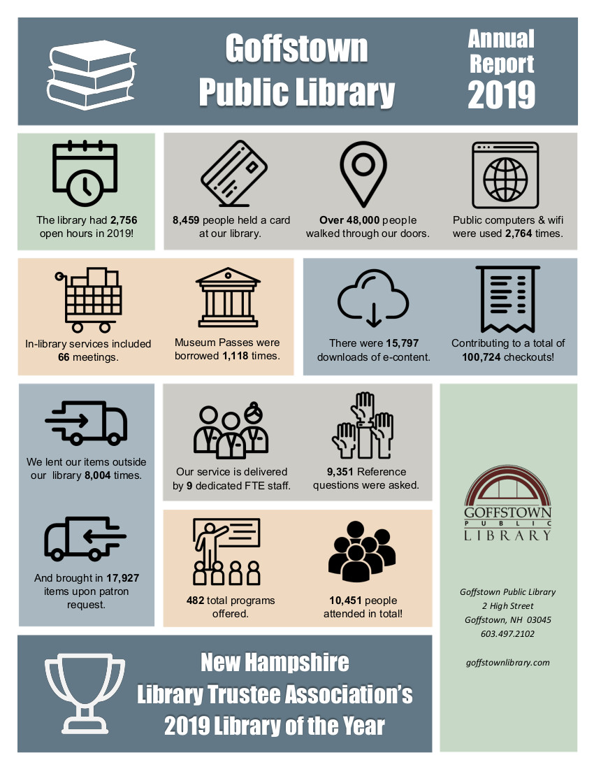 2019 GPL Annual Report Infographic